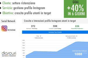 gestione instagram per aziende e liberi professionisti